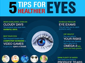 5-Tips-for-Healthier-Eyes-by-Childrens-Eye-Center-of-Orange-County1
