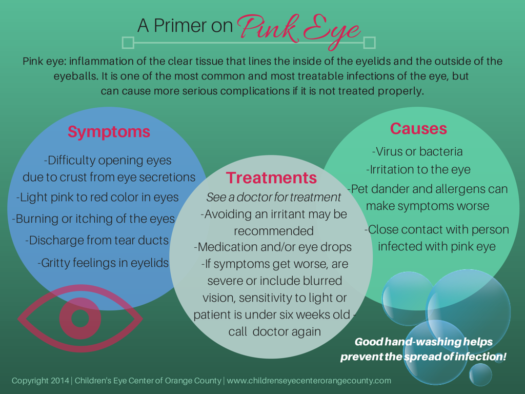 A-Primer-on-Pink-Eye-by-Childrens-Eye-Center-of-Orange-County