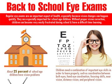 Back-to-School-Eye-Exams-by-Childrens-Eye-Center-of-Orange-County-thumb