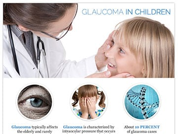 Glaucoma-in-Children-by-Childrens-Eye-Center-of-OC-thumb