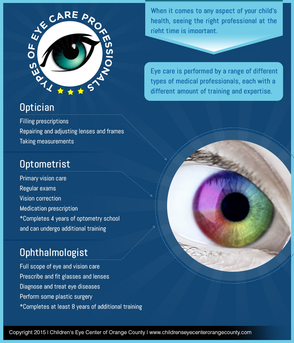 Types-of-Eye-Care-Professionals-by-Childrens-Eye-Center-of-Orange-County