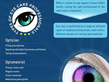 Types-of-Eye-Care-Professionals-orange-county-kids-eye-doctor